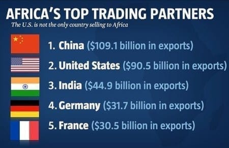 trade-with-Africa