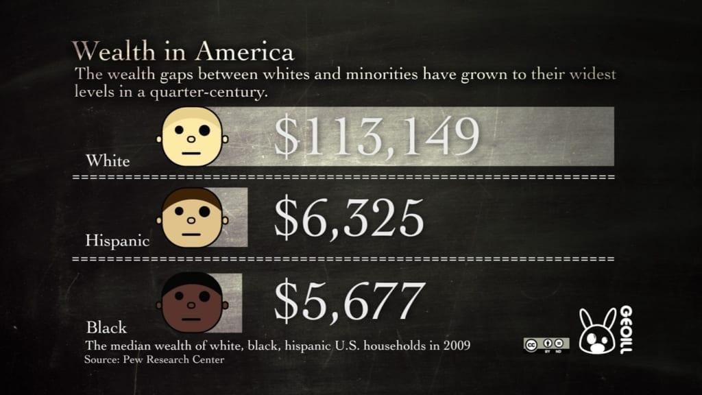 wealth_in-america